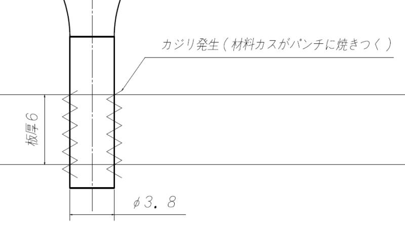 板厚よりも小さい穴径に対するコスト削減事例